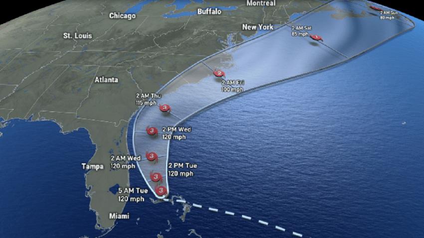 090319 Hurricane Dorian 5 AM Trajectory