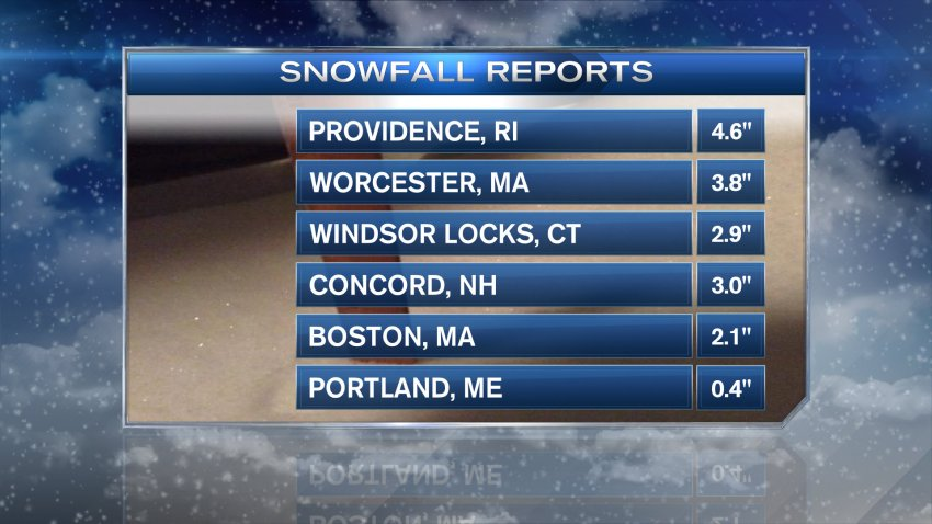 Snowfall Totals 0302