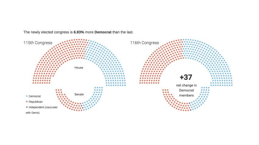 congress-thumb