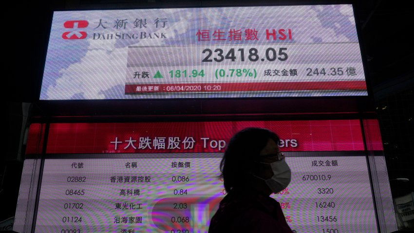 In this April 6, 2020, file photo, a woman wearing a face mask walks past a bank electronic board showing the Hong Kong share index in Hong Kong.