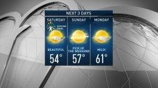 Spring-like Weather Arrives, Rain Midweek