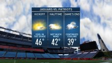 Sunny Skies for Pats AFC Title Game, But Rain on the Way
