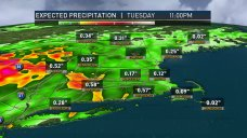 More Downpours and Humidity