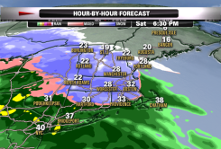 Weather Forecast: Wintry Mix