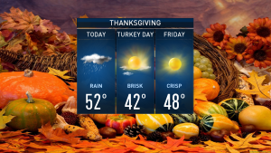 Rain Falls for Most Ahead of Thanksgiving