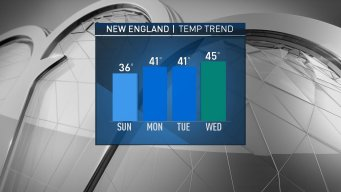 Another January Thaw On The Way