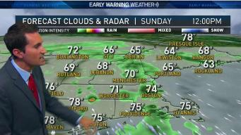 Forecast: Periods of Rain Throughout the Day