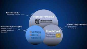 Business Equity Initiative Working to Close the Wealth Gap