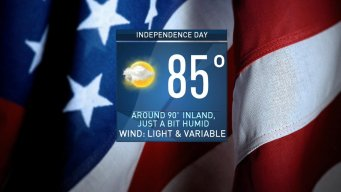 Heat Continues to Build as Holiday Draws Near