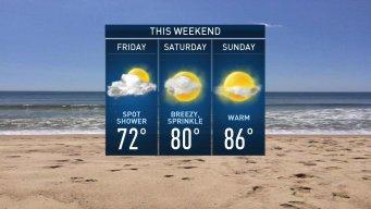 Sunshine Returns for First Weekend of Summer