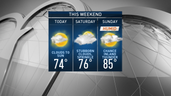 Warmer Temperatures and Humidity Return This Weekend