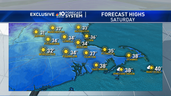 Warmer Friday Before Another Arctic Cold Front Moves In