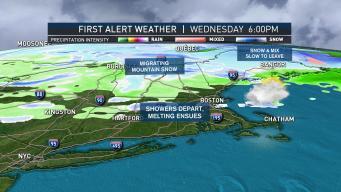 Quiet Weekend, More Snow Possible Next Week