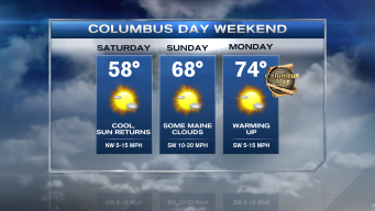 Your Holiday Weekend Forecast