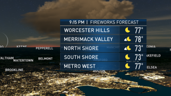 Perfect 4th of July Fireworks Weather, Storms Possible This Weekend
