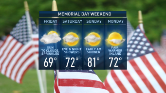 Damaging Storms Possible Thursday, Memorial Day Weekend Looking Good