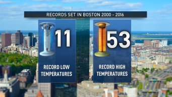 How Rare Were Those Record Low Temperatures? Extremely!