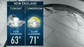 Weather Forecast: Sunday Evening Downpours