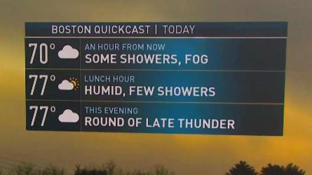<p>Today (Wednesday):  Humid and warm with a few showers, late evening thunder. Highs near 80.<br /> Overnight Wednesday Night:  Early storms, then stubborn clouds. Lows in the 50s late.<br /> Thursday:  Dimmed sun through clouds. Highs near 70.</p>