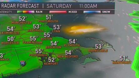 Early Warning Weather - New England Weather, Forecast   NECN