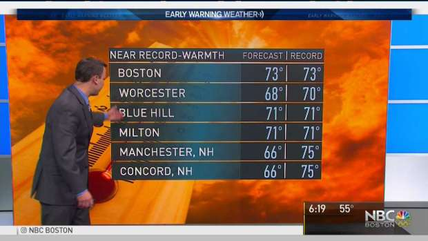 [NECN] New England Weather Remains Record-Breaking