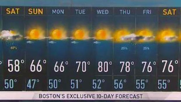 [NECN] Above Average Temperatures Continue