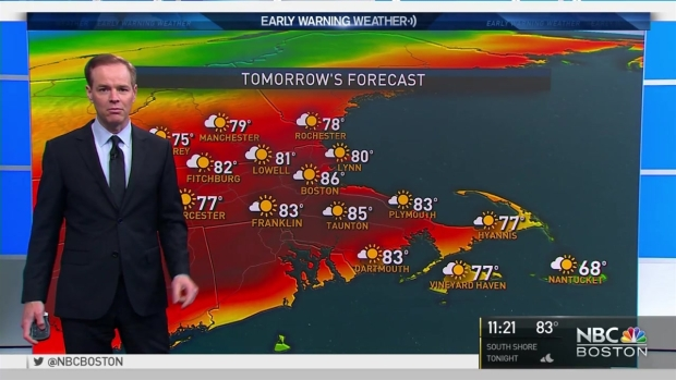 [NECN] Scattered Showers Bring Cooler Temperatures