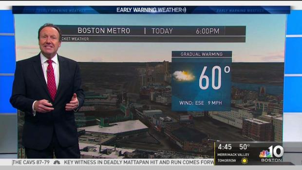 [NECN] Memorial Day Weather: Gradual Warming Expected