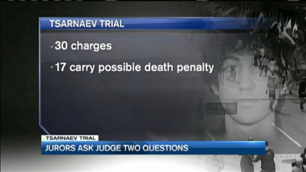 [NECN] No Verdict Yet in Tsarnaev Trial