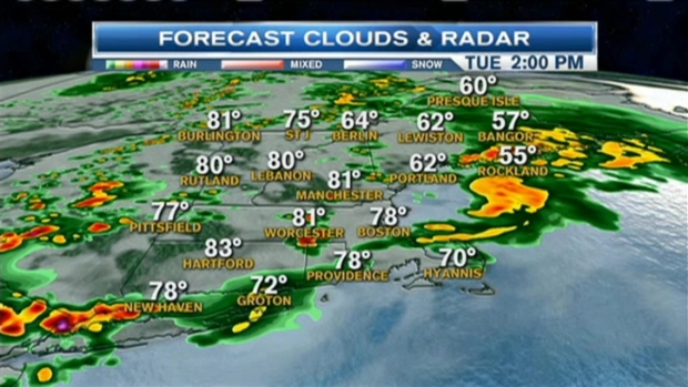 Weather Forecast: Severe Weather This Afternoon