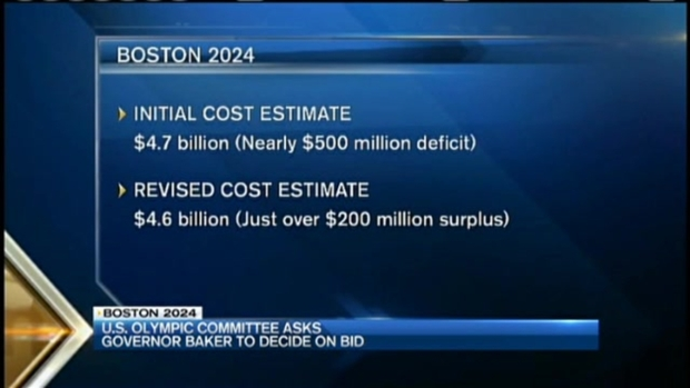 [NECN] Boston 2024 Organizers Release Bid