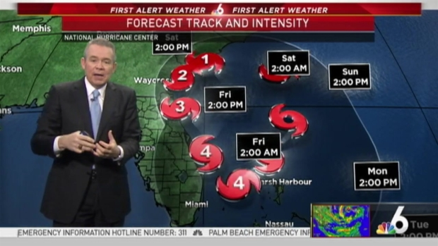 [NATL-MIA] Hurricane Matthew's Boomerang Path