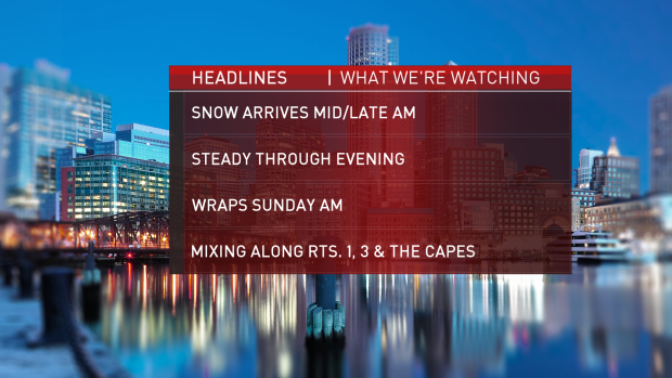 Early Warning Weather Team Breaks Down Snow Timeline, Latest Projections