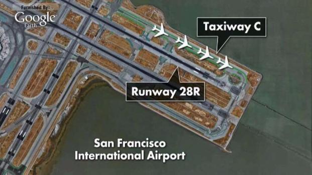 [BAY] Air Canada Plane Mistakenly Lines Up to Land on SFO Taxiway