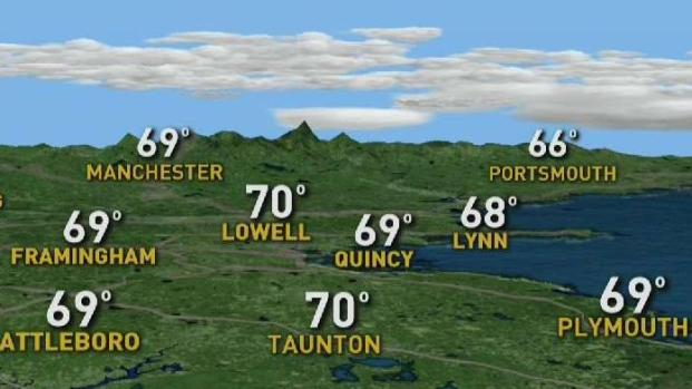 [NECN] Weather Forecast: Temps Plummet, Then Rise Early This Week