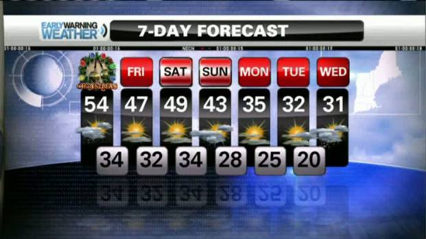 [NECN] Weather Forecast: Mild Christmas Day