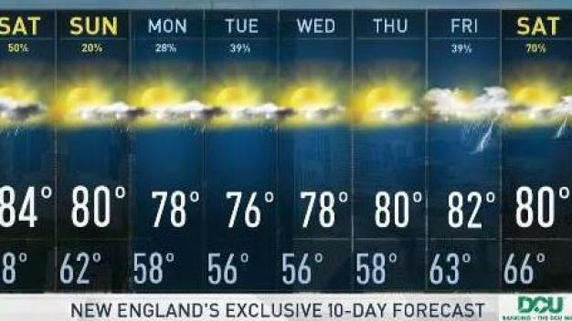 Humid and Rainy Clearing up Next Week