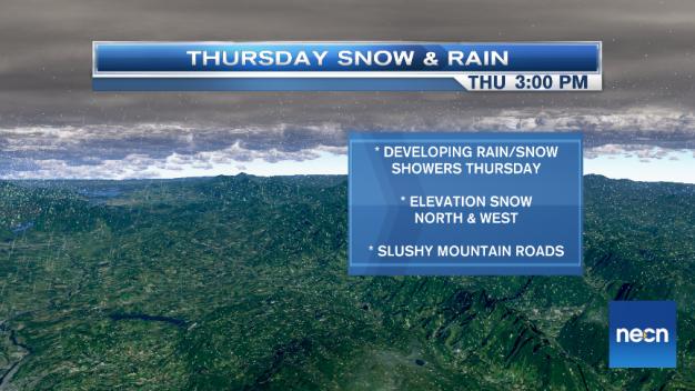 Brisk Now, Rain and Snow Showers Thursday