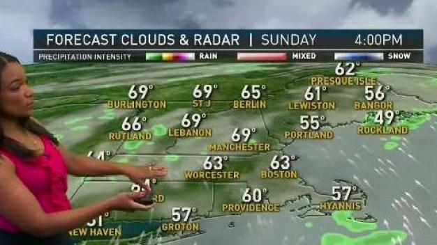 Rain Departs Sunday Afternoon, Spot Showers Still Possible