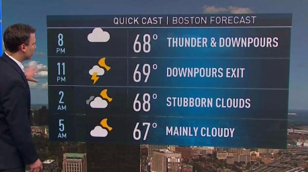 Weather Forecast: Thunders and Downpours