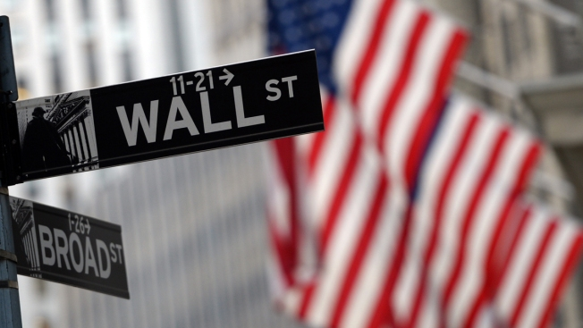 Dow Closes Down Over 350 Points, S&P Drops Under 1,900