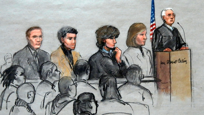 Transcripts: Tsarnaev Defense Denied Mistrial