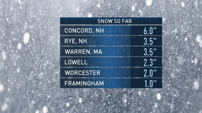 Snowfall Totals for New England From Overnight Storm