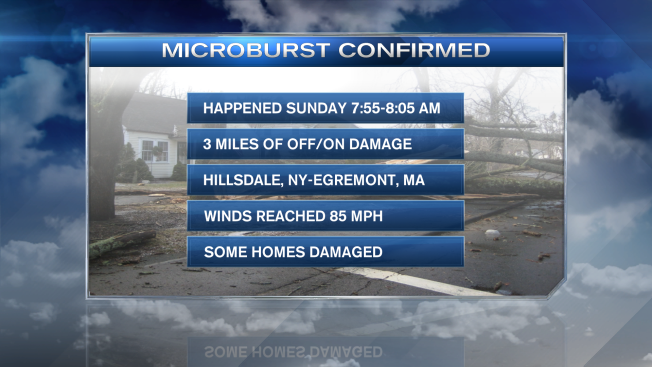 Microburst Confirmed in Western Massachusetts
