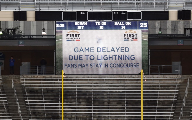 Weather Cancels Boston College Bowl Game Against Boise State