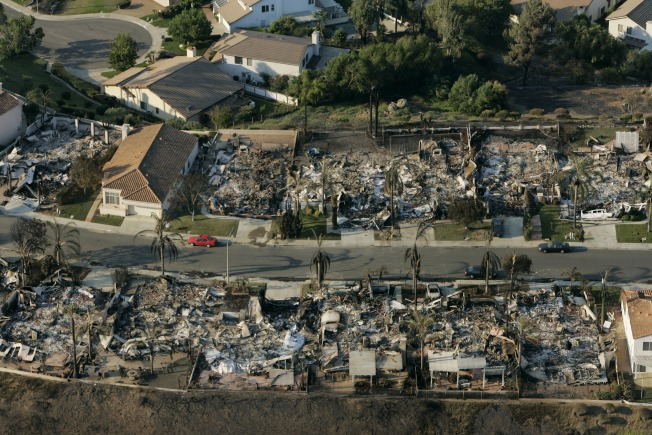 The 5 Most Destructive California Wildfires on Record
