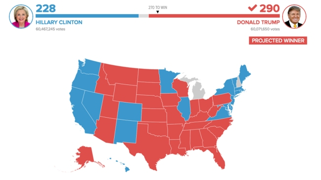 2016 Results Put New Focus on Electoral College