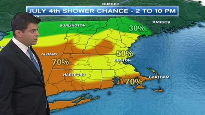 Fourth of July Weekend Weather Preview