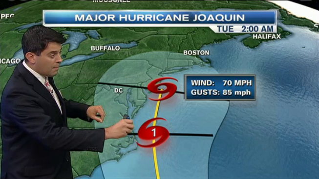 The Challenge of Explaining Joaquin's Complexity