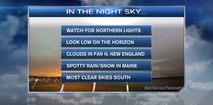 Northern Lights Possible Early This Week